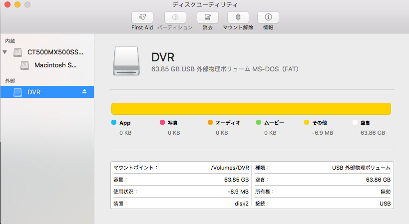 Macのフォーマットの形式と方式